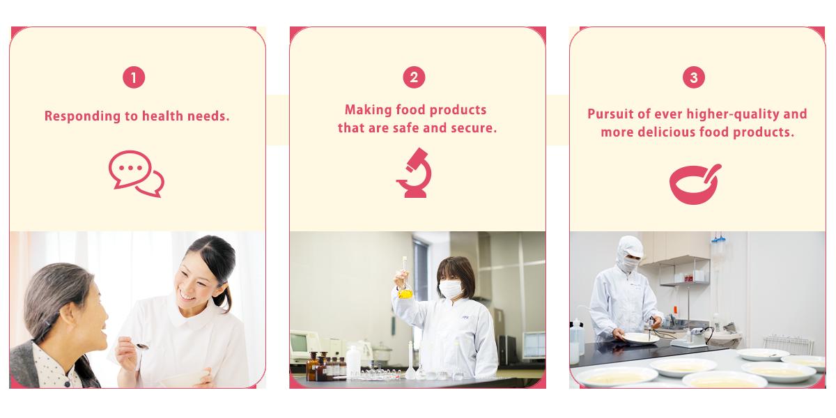 1.健康へのニーズに対応。2.安心・安全な食品づくり。3.食品の品質向上とおいしさの追求